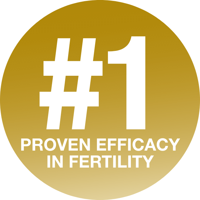 #1 proven efficacy in fertility